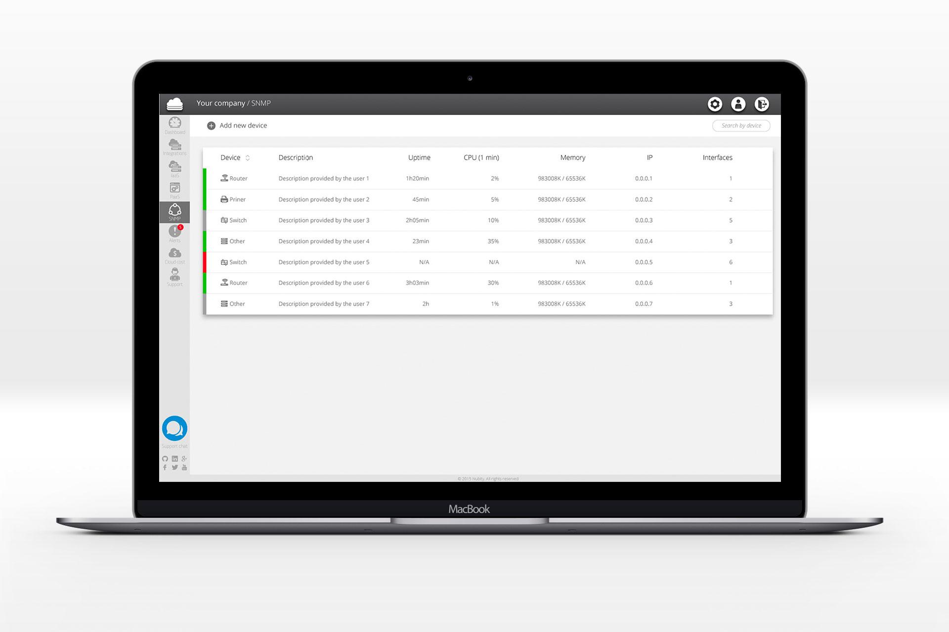 Monitoreo SNMP: monitorea tus dispositivos de red